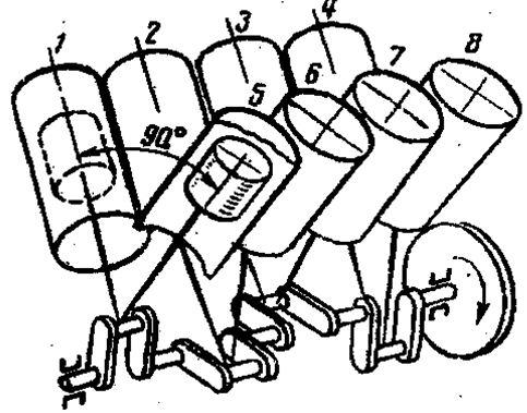 Порядок работы двигателя