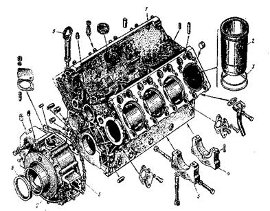 двигателя КамАЗ-740