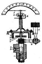 Рис. 82 Схема спидометра с гибким приводом: 1 - валик; 2 - фитиль; 3...