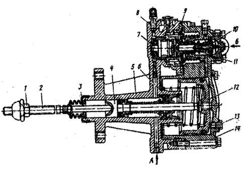 сцепления КамАЗ-4310