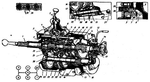 Коробка передач автомобиля ЗИЛ-131: 1 - ведущий вал; 2 - шестерня ведущего вала; 3,7,8- штоки; 4 - крышка картера; 5...
