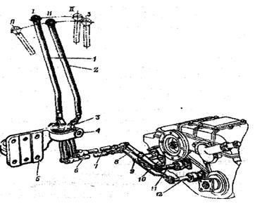 урал 4320 схема переключения передач