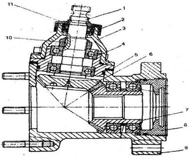 угловой редуктор схема